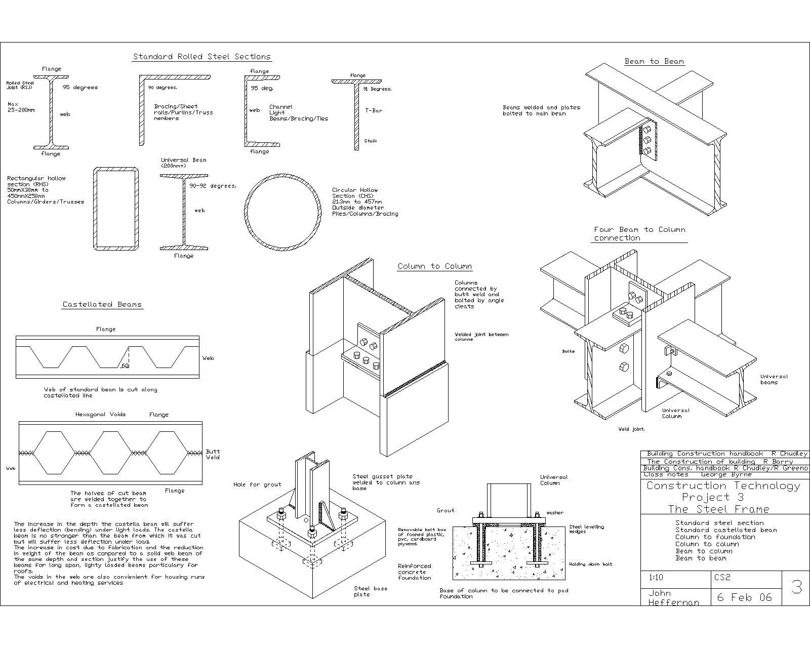 جزییات اتصالات فولادی بصورت سه بعدی