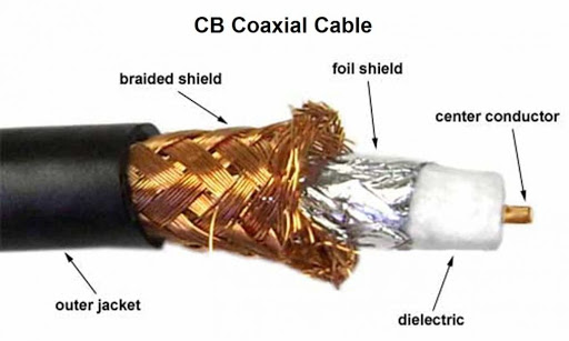 طراحی کابل های کواکسیال