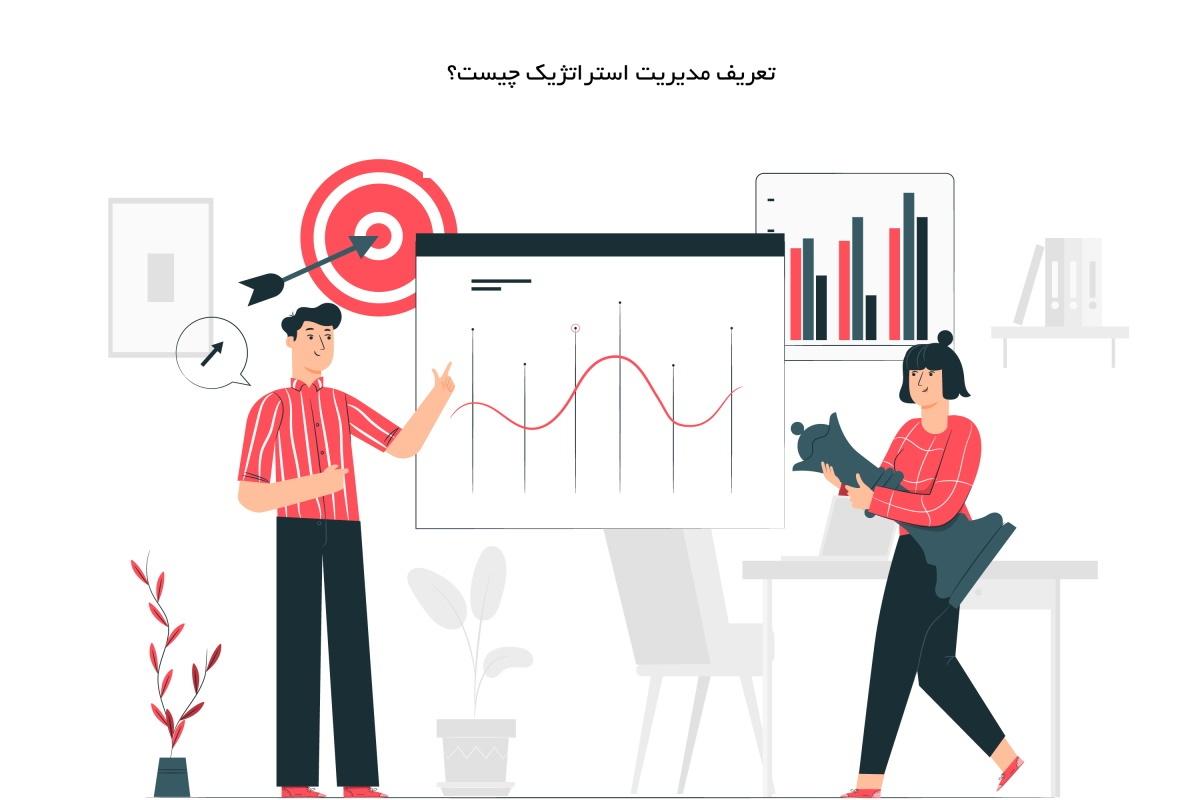 دانلود جزوه مدیریت استراتژیک و برنامه ریزی استراتژیک