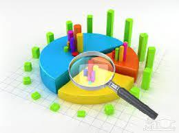 پاورپوینت،مدیریت بازار  در انواع بازارها، 113اسلاید،powerpoint