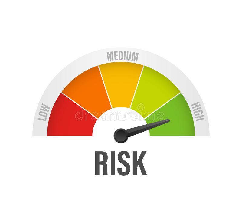 لیست ریسک های بی طرفی استاندارد 17025